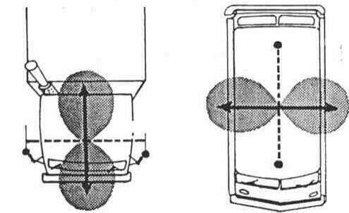 Установка автомобильных антенн