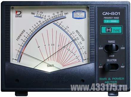 Что измеряет КСВ-метр?