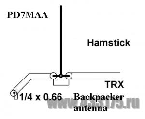 Антенна для дачи - DL2KQ-EU1TT