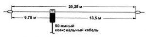 4 диапазонная КВ антенна