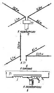 Девятидиапазонная КВ антенна