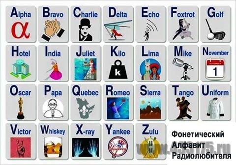 Звуковой Словарь Английского Языка Для Андроид