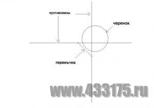 Коллинеарная антенна 144/430, X-200 своими руками